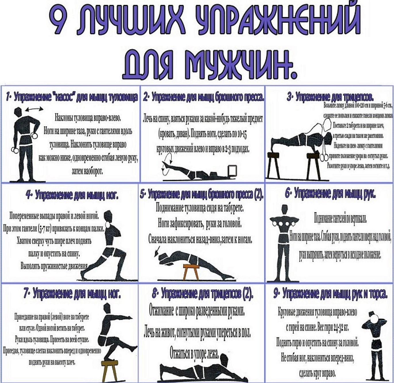 Комплекса упражнений для похудения